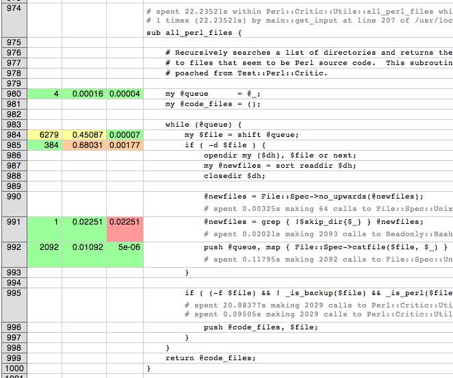 NYTProf perlcritic all_perl_files block level.png