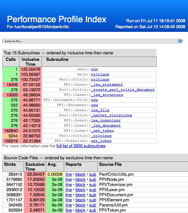 NYTProf perlcritic index.png