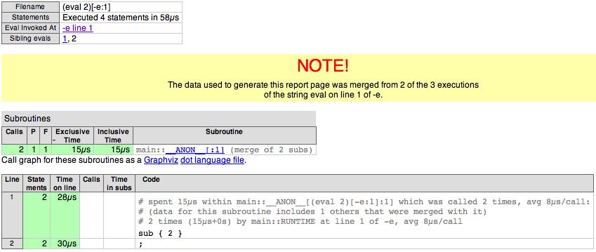 NYTProf eval-sub example1 eval.png