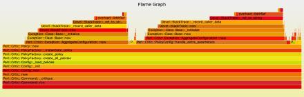 nytprof-v5-flamegraph-grep